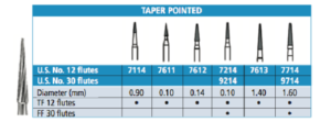 Carbide Burs - Trimming and Finishing - Taper Pointed - Johnson-Promident